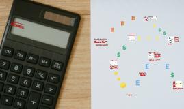 Come impostare il tuo prezzo e controllare i tuoi guadagni