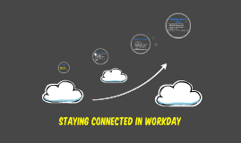 Workday overview