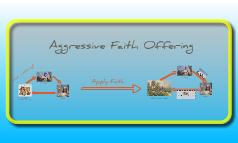 Aggressive Faith