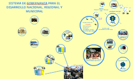 Copy of PARTIDO PRODUCTIVIDAD Y TRABAJO - PPT -