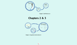 MGMT 3080: Chapters 2 & 3