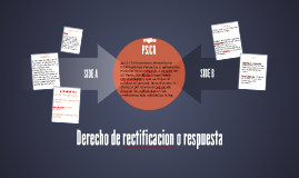 Derecho de rectificacion o respuesta
