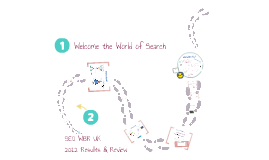 SEO at WBR - 2012 Results and Review