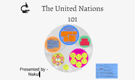 Copy of The United Nations
