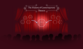 Copy of The History of Contemporary Theatre