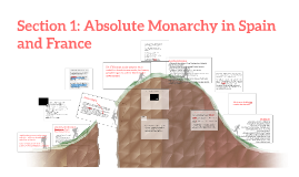 Section 1: Absolute Monarchy in Spain and France