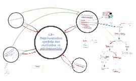 TS_C6_Représentation spatiale des molécules et stéréoisomérie