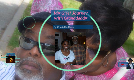 My Grief Journey with Granddaddy