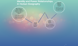 Copy of Copy of Identity and Power Relationships in Human Geography