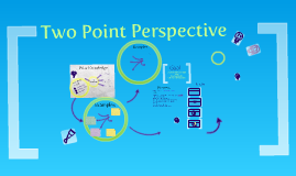 Copy of Two Point Perspective