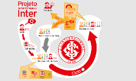 Projeto Inter