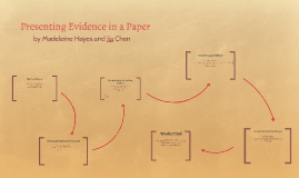 Presenting Quotes, Facts and Evidence