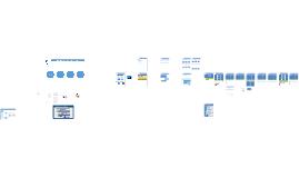 Copia de Copy of COMPARATIVA ISO 9001:2008 CON EL BORRADOR ISO 9001:2015