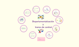 Copy of Departamentalización