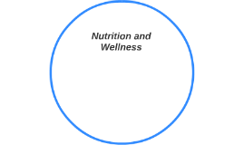 Nutrition and Welsness