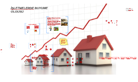 Copy of The Accelerating Growth of Australian Housing Prices