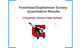 Freshman/Sophomore Survey Quantitative Results