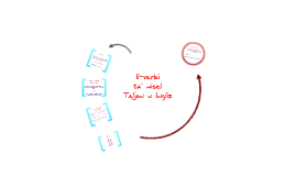 Copy of Il-verbi ta' nisel Taljan u Ingliż