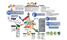 Estrategias de enseñanza aprendizaje y evaluación desde el enfoque por competencias salesianas