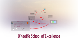 O'Keeffe School of Excellence