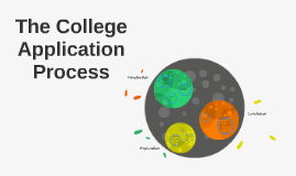 The College Application Process in the U.S.