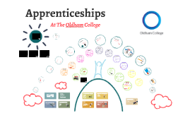 Copy of Copy of Copy of Apprenticeship Presentation