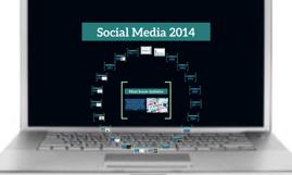 Social Media in 2014