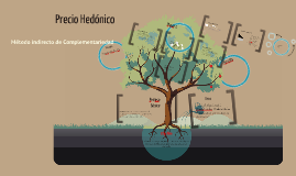 Copy of Precio Hedógeno