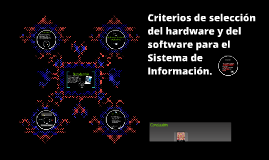 Copy of Copy of Criterios de selección del hardware y del software para el S