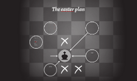 The easter plan