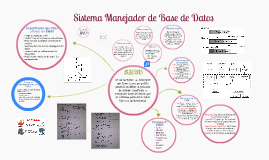 Copy of Sistema manejador de base de datos