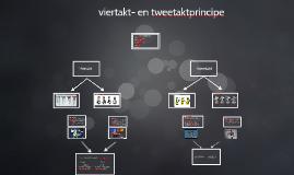 viertakt en tweetakt principe