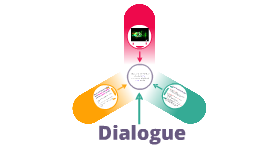 Copy of Dialogue