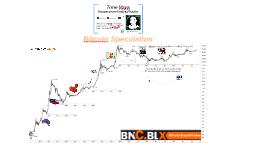 Russia - Bitcoin Speculation
