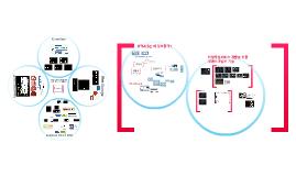 Copy of html5 & 웹표준 컨퍼런스 2011