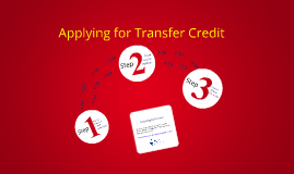 Applying for Transfer Credit