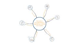 Copy of Tecnicas y Procedimientos de negociacion y ventas