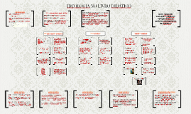 Copy of IDEOLOGIA NO LIVRO DIDÁTICO