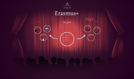 Presentación Erasmus+