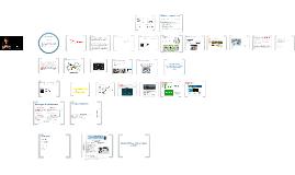 Lecture 3 -Idea generation