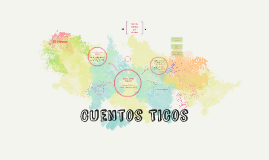 Copy of Cuentos Ticos
