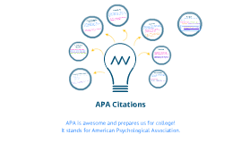 APA Citations and Annotated Bib