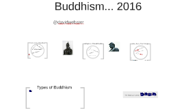 Buddhism 2016