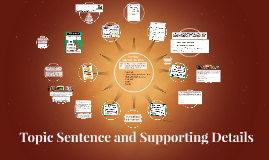 Copy of Topic Sentence and Supporting Details