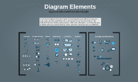 Cópia de Diagram Elements