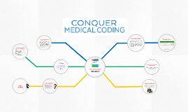 Selling Conquer Medical Coding