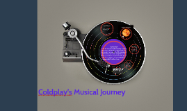 Coldplay's Musical Journey