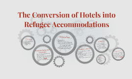 The conversion of Hotels to Refugee Accommodations