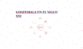 GUATEMALA EN EL SIGLO XXI