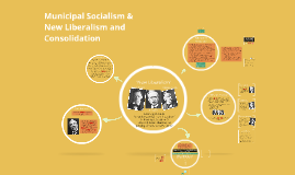 Copy of New Liberalism